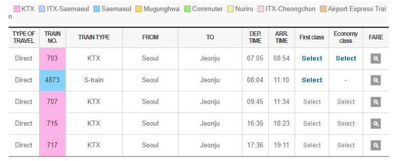 Abfahrtsplan der Züge von Seoul nach Jeonju